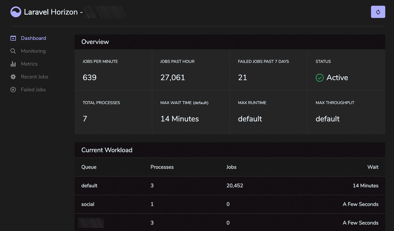 Laravel Horizon Dashboard for moving 27K images to s3